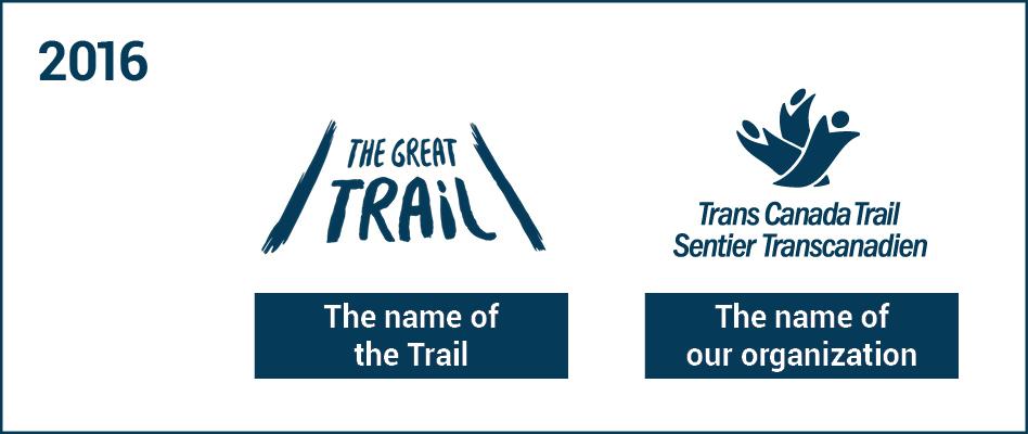 trans-canada-trail-or-great-trail?